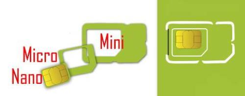 3-in-1 SIM card
